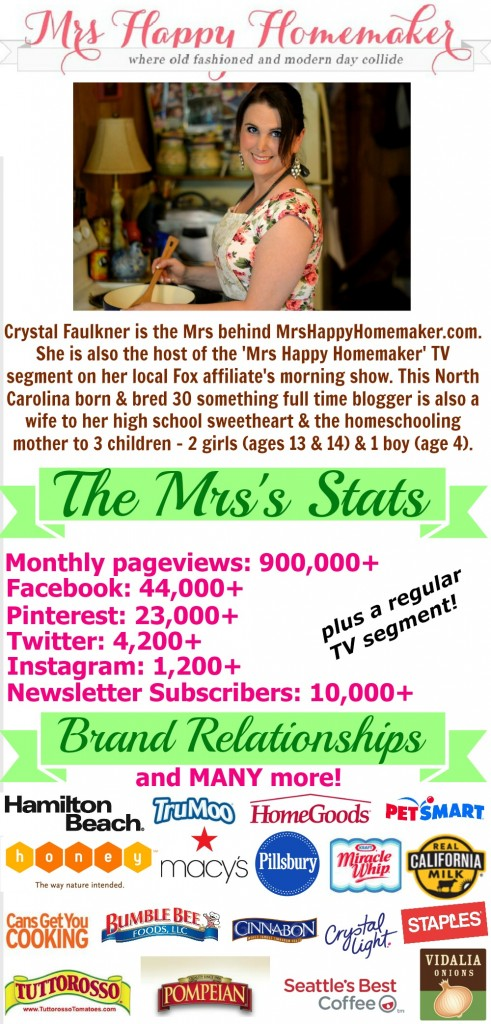 MrsHappyHomemaker.com Media Kit