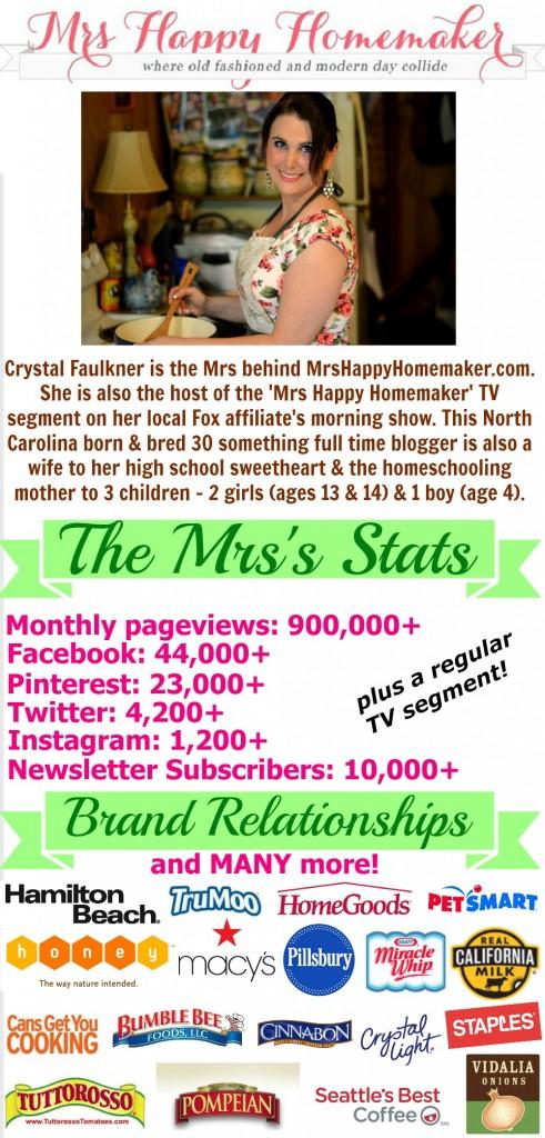 MrsHappyHomemaker.com Media Kit