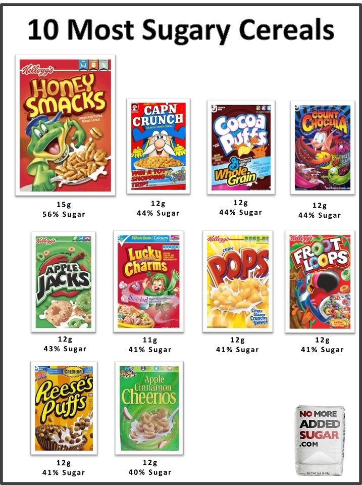 10 Most Sugary Cereals